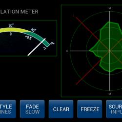 Stereo correlation meter
